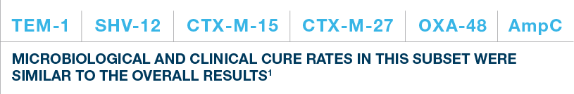 Clinical cure rates in subset for AVYCAZ plus metronidazole were similar to the overall results